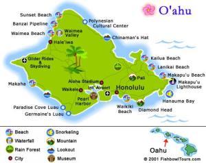 Roteiro Havai