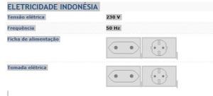 Tomada Indonésia__